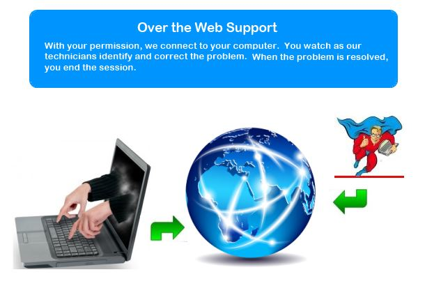 overtheweb